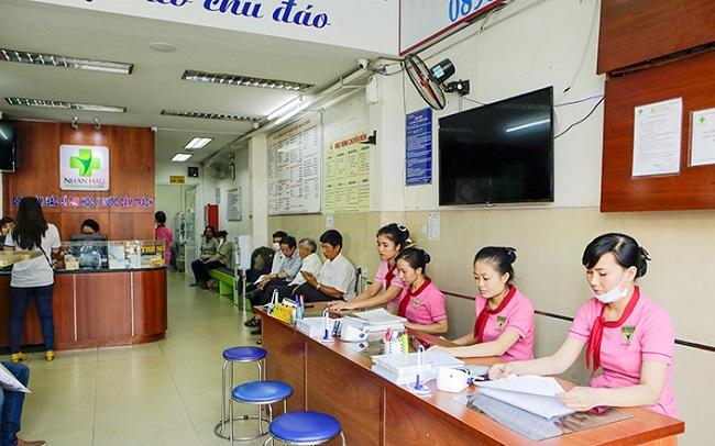 Phòng khám Đa khoa Quốc tế Nhân Hậu